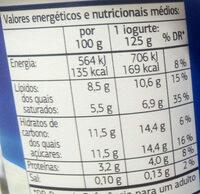 Griego Natural - Información nutricional