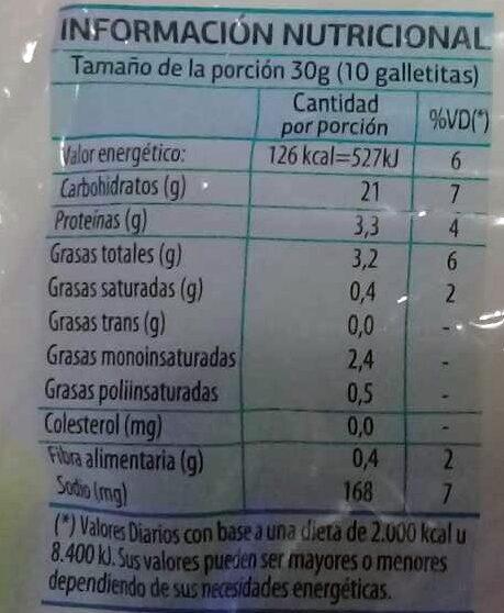 Mini Cracker Light - Informations nutritionnelles - es