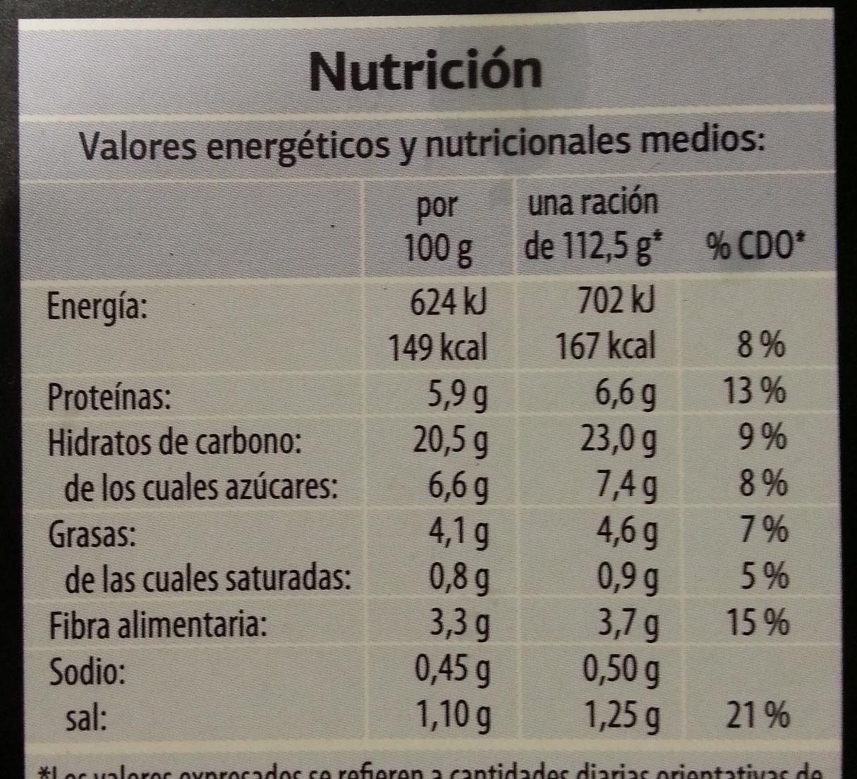 Rollitos de primavera con carne - Informations nutritionnelles