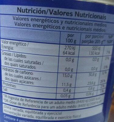 Rodajas de piña en almíbar ligero - Nutrition facts