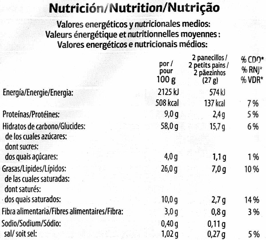 Pan tostado con ajo, perejil y AOVE - Información nutricional