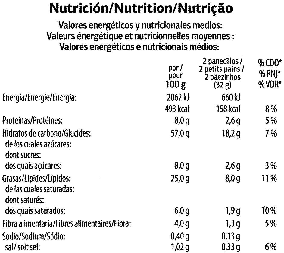 Tostadas con tomate y orégano - Información nutricional - es