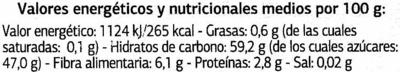 Frutas Deshidratadas - Información nutricional - es