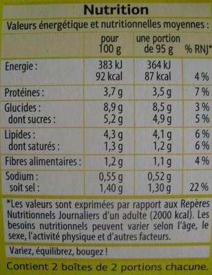 Sauce Italienne à la viande rôtie (Pur Bœuf) - Informations nutritionnelles - fr