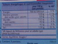 Torti au surimi - Informations nutritionnelles - fr