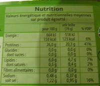 Filets de Thon à l'huile d'olive vierge extra - Dia - Informations nutritionnelles