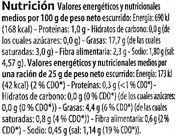 Aceituna verde - Información nutricional - es
