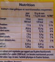 Nems au poulet, Avec sauce (x 4) - Nutrition facts - fr