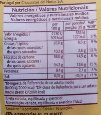 Choco peanuts - Nutrition facts - fr