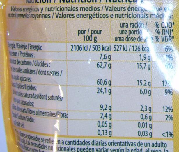 Cacahuètes enrobées de chocolat - Voedingswaarden