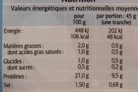 Jambon supérieur (-25% de sel) Découenné et dégraissé - Informations nutritionnelles