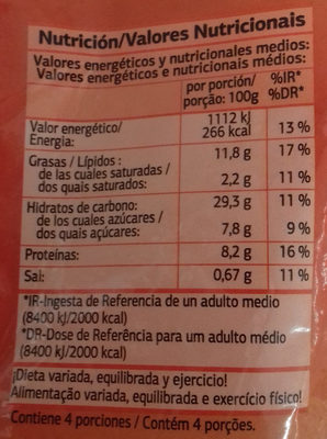 Aros de cebolla - Información nutricional
