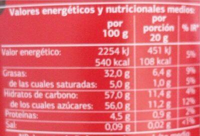 Chops choc original - Valori nutrizionali - fr