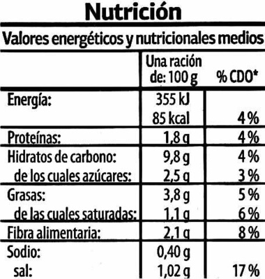"""Tomate frito """"Dia"""" - Nutrition facts"""