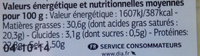 Morbier (30,6% MG) - Nutrition facts - fr