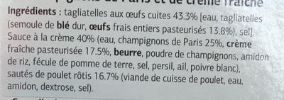 Tagliatelle Poulet, crème champignons - Ingrédients