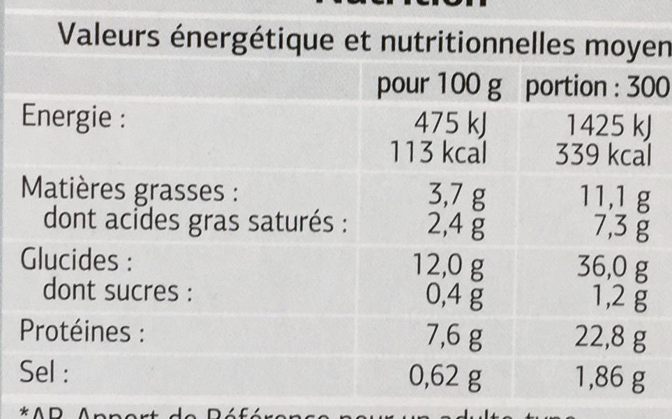 Tagliatelle Poulet, crème champignons - Informations nutritionnelles