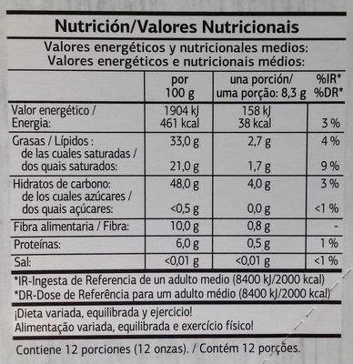 Chocolate negro sin azúcares - Voedigswaarden