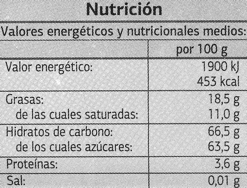 Mini tabletas de chocolate negro rellenas de menta - DESCATALOGADO - Información nutricional - es