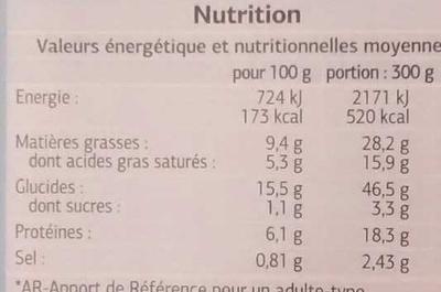 Gratin de Macaronis au Jambon - Informations nutritionnelles