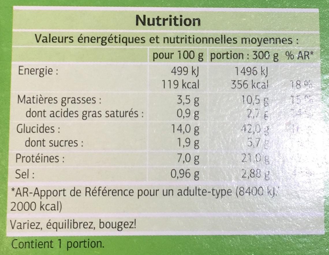 Poulet Basquaise et riz blanc - Informations nutritionnelles - fr