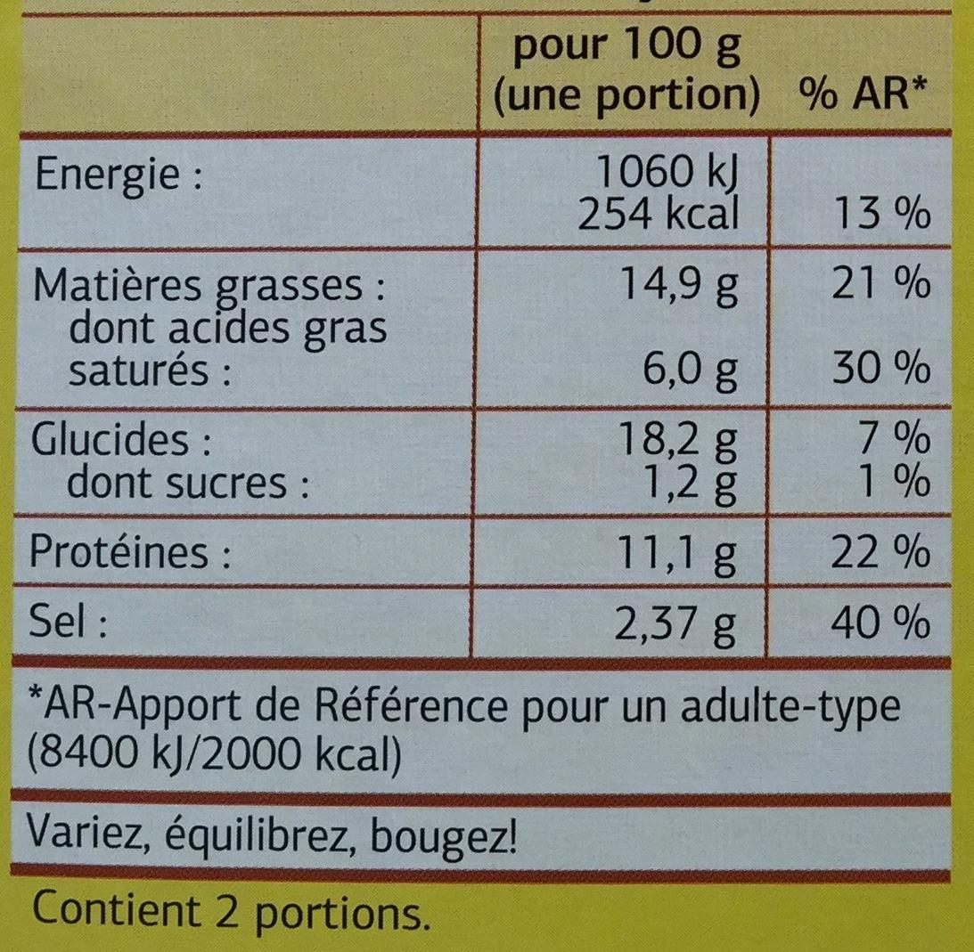 Croustillant aux 3 fromages et jambon - Informations nutritionnelles