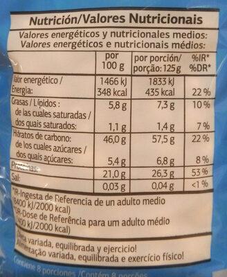 Garbanzo lechozo - Información nutricional - es