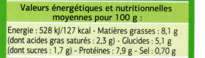 Salade Caesar - Informations nutritionnelles
