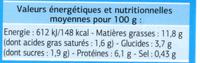 Salades thon crudités - Voedigswaarden