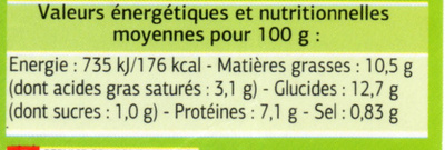 Salades et pâtes oeuf fromage - Voedigswaarden