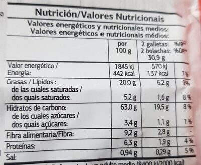 Cookies - Nutrition facts - fr