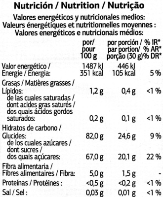 Arándano Rojo - Nutrition facts