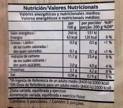 Ensaladilla jardinera - Informations nutritionnelles - es