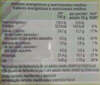 Salchichón de pavo - Informació nutricional - es