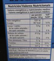 Lasaña al huevo - Voedingswaarden