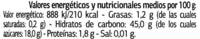 Castañas en almíbar - Nutrition facts