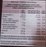 Mejillones en Escabeche - Informació nutricional