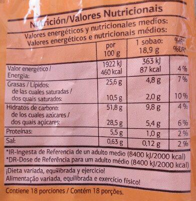 Mini Sobaos - Nutrition facts