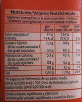 Zumo Tomate - Información nutricional - es