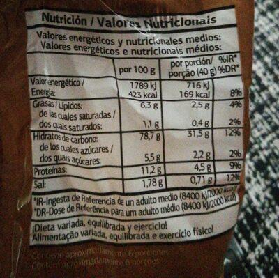 Camperos - Información nutricional - es