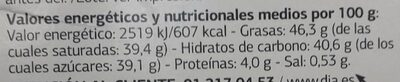 Trufas caramelo sal - Nutrition facts
