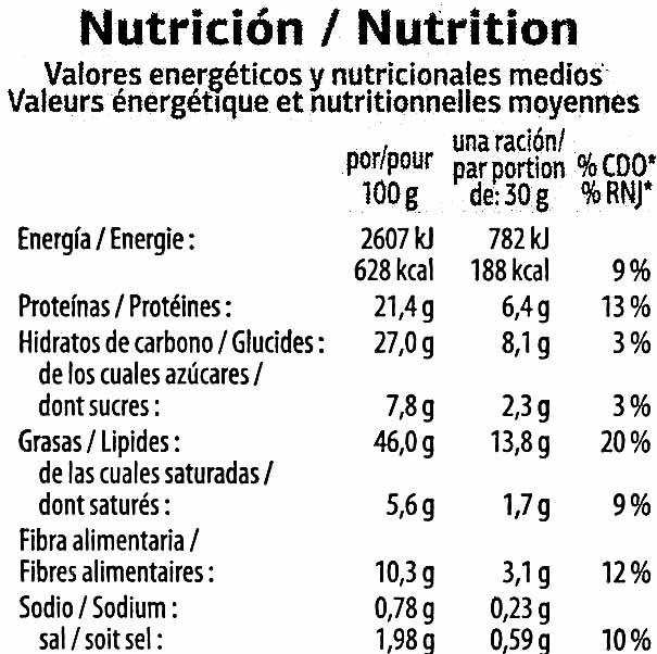 Pistachos tostados - Dia - 500 G - Informació nutricional
