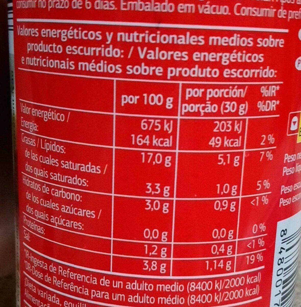 Aceituna rellena de pimiento - Informació nutricional - es