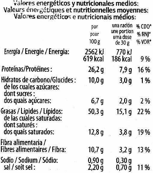 Pistachos Tostados - Dia - 200 G - Información nutricional