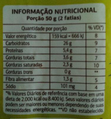 Pão de coco - Informação nutricional - pt