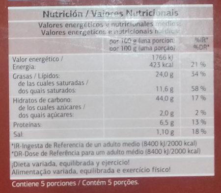 Masa de hojaldre - Informació nutricional