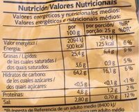 Cheese Balls Snack - Nutrition facts - es