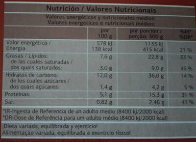 Lasaña boloñesa - Información nutricional