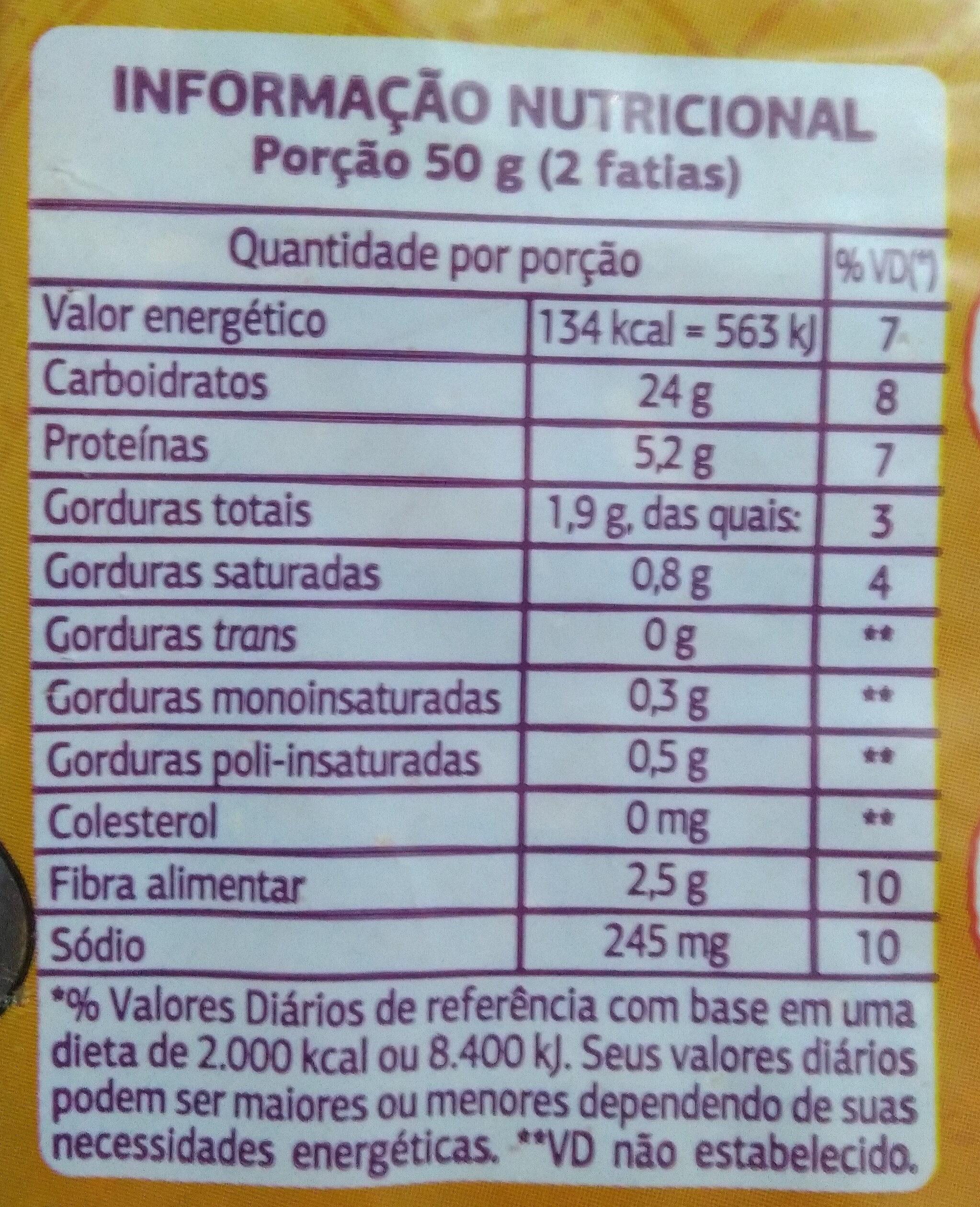 Pão de forma integral - Nutrition facts - pt