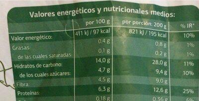 Guisantes finos - Valori nutrizionali - es